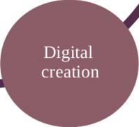 Image of digital creation
